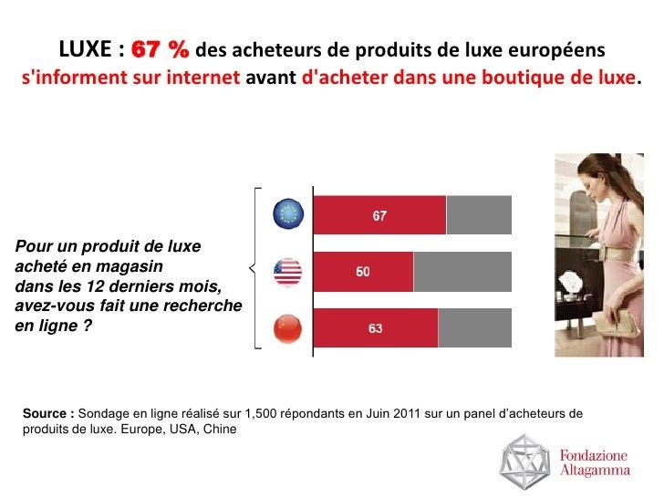 LUXE : 67 % des acheteurs de produits de luxe européenssinforment sur internet avant dacheter dans une boutique de luxe.Po...