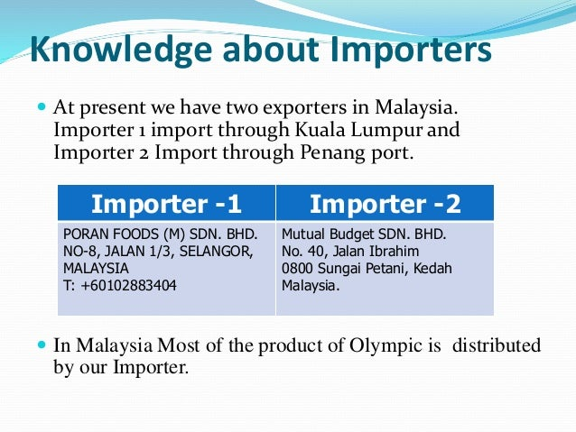 Prospect of Food and Beverage Market in Malaysia