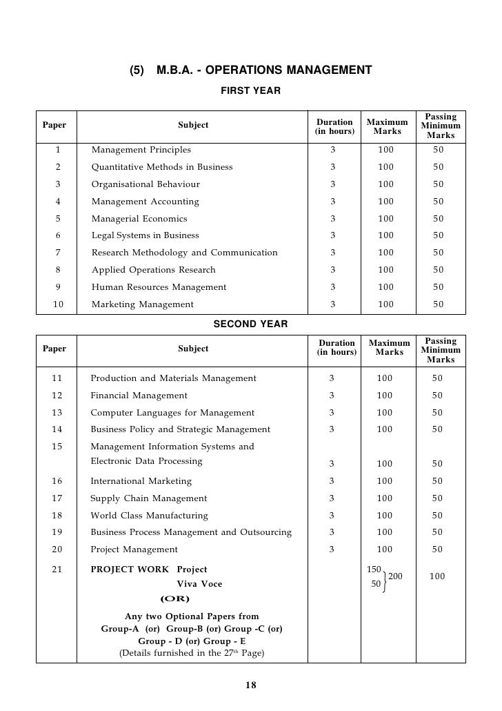 Annamalai university mba hrm assignments answers