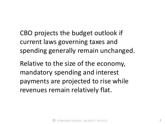 Prospects for DOD's Budget Over the Next Decade Slide 3