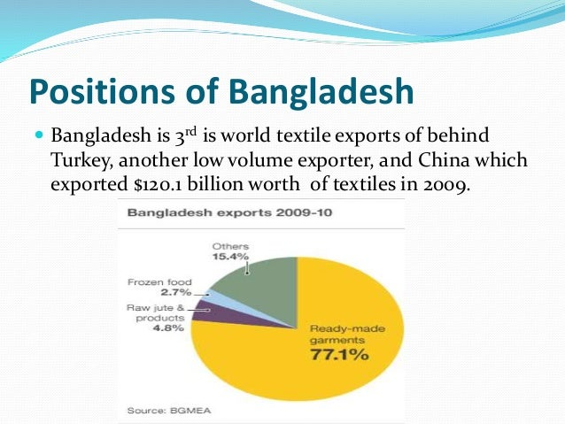 rmg prospect in bangladesh Rmg contributes 76% of total exports in bangladesh major products of apparels include knit and woven shirts, blouses, trousers, skirts, shorts, jackets, sweaters, sports wears and many more.