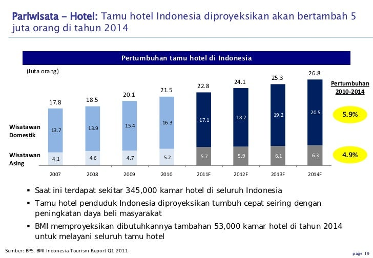 Prospek dan tantangan ekonomi indonesia (kadin)