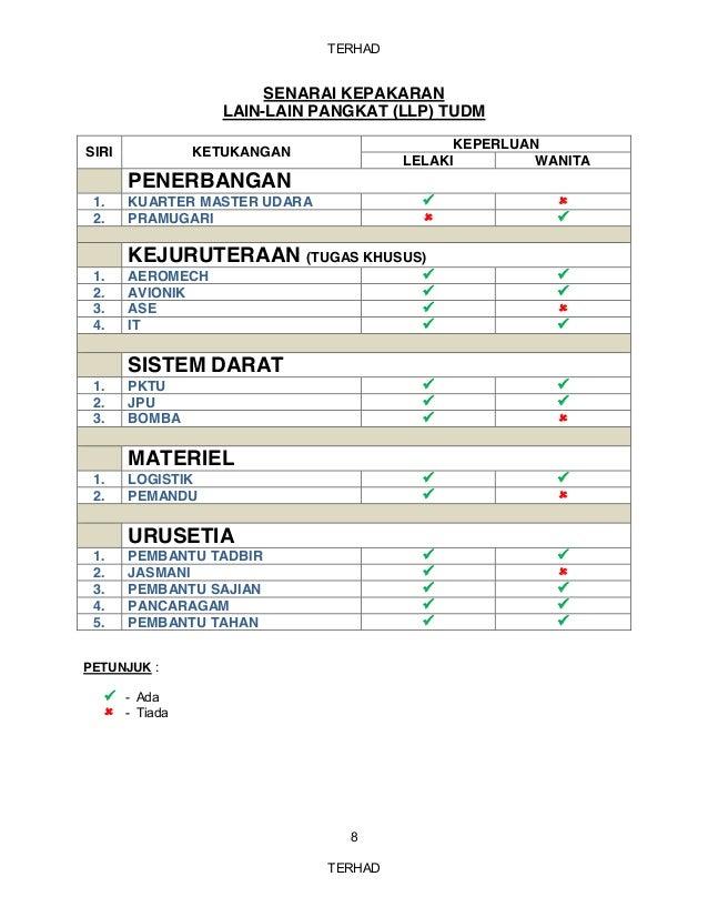 Prospek Kerjaya Tudm 2016 Tentera Udara Diraja Malaysia