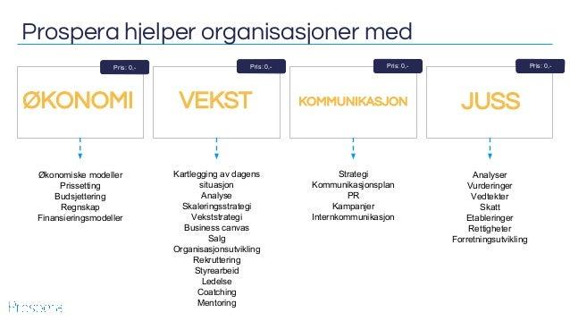Prospera hjelper organisasjoner med Økonomiske modeller Prissetting Budsjettering Regnskap Finansieringsmodeller Kartleggi...