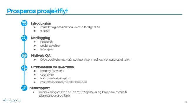 Prosperas prosjektflyt Sluttrapport ● overleveringsmøte der Team, Prosjekteier og Prospera møtes til gjennomgang og takk. ...