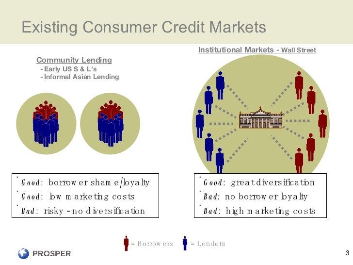 Prosper.com Microfinance - SVMN.net mtg 2007-09-10 Slide 3