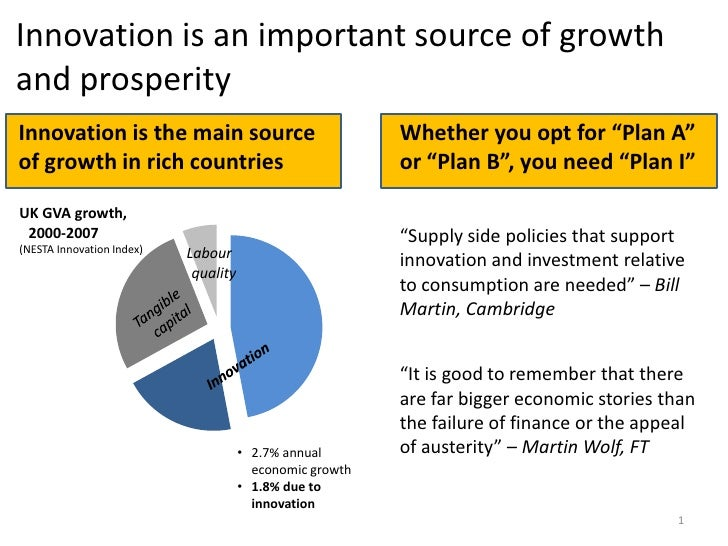 Innovation is an important source of growthand prosperityInnovation is the main source                             Whether...