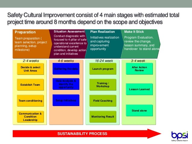 cultural safety an analysis Review of safety documentation including accident investigation and other reports to determine existing behavioral risk trends, as well as documentation of the traditional safety process evaluated from a high level traditional safety gap analysis approach.