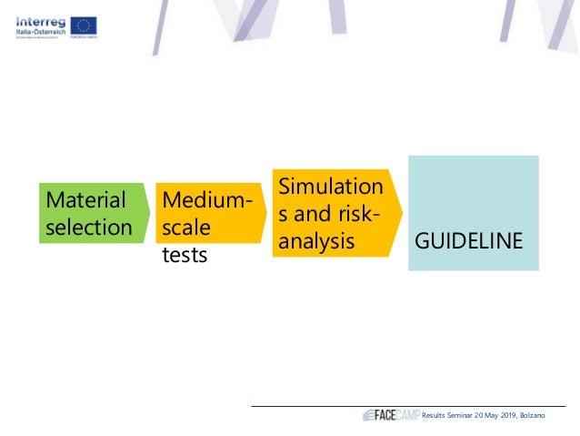 Results Seminar 20 May 2019, Bolzano 2 types of substrates: - Incombustible (bricks, …) - Wood 3 types of insulation: - In...