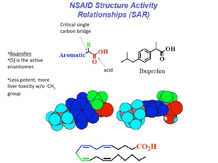 fentanyl structure activity relationship of aspirin
