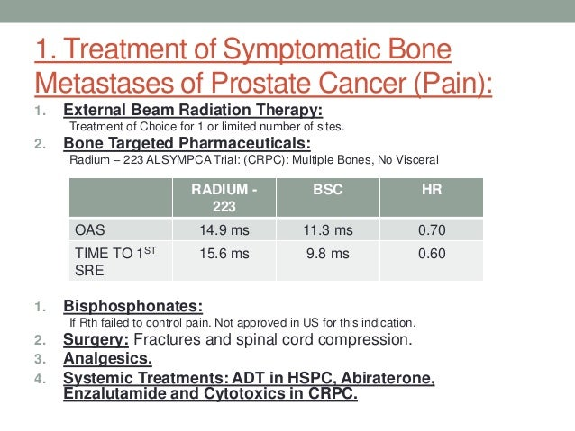 Bone Health In Prostate Cancer Patients. Retlif Testing Laboratories Oregon Bond Loan. Social Media Marketing Miami. Accelerated Rn Programs Nj Marketing By Mail. Health Insurance Quotes California. Verizon Business Contact Us Data Backup Plan. Contact Center Call Recording. Texas Health School Houston Face Lift Tampa. Vmware Certification Requirements