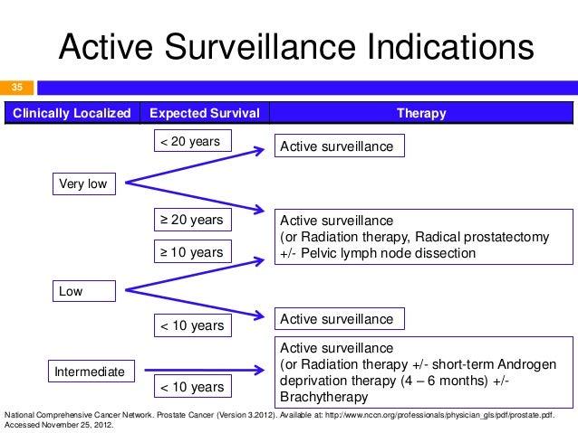aktiv monitorering prostatacancer