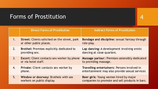 Erotic role play forms