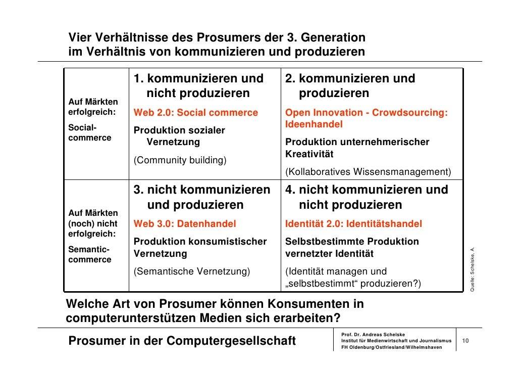 Vier Verhältnisse des Prosumers der 3. Generation im Verhältnis von kommunizieren und produzieren                 1. kommu...