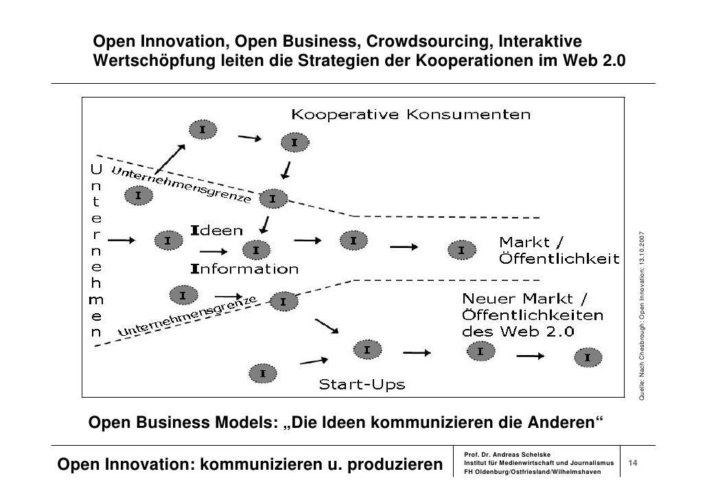 Open Innovation, Open Business, Crowdsourcing, Interaktive     Wertschöpfung leiten die Strategien der Kooperationen im We...