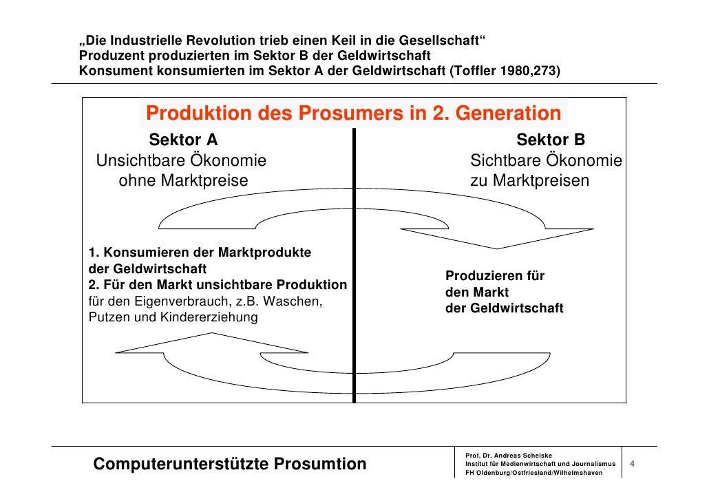 """""""Die Industrielle Revolution trieb einen Keil in die Gesellschaft"""" Produzent produzierten im Sektor B der Geldwirtschaft K..."""