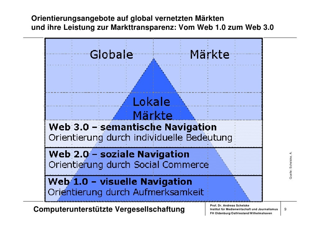 Orientierungsangebote auf global vernetzten Märkten und ihre Leistung zur Markttransparenz: Vom Web 1.0 zum Web 3.0       ...