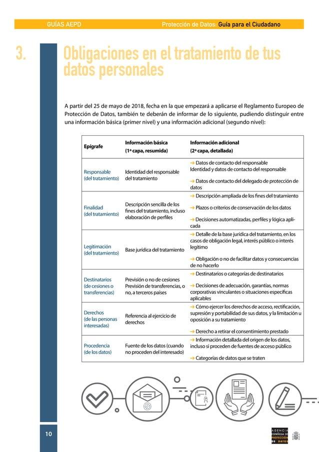 GUÍAS AEPD 10 Protección de Datos: Guía para el Ciudadano A partir del 25 de mayo de 2018, fecha en la que empezará a apli...