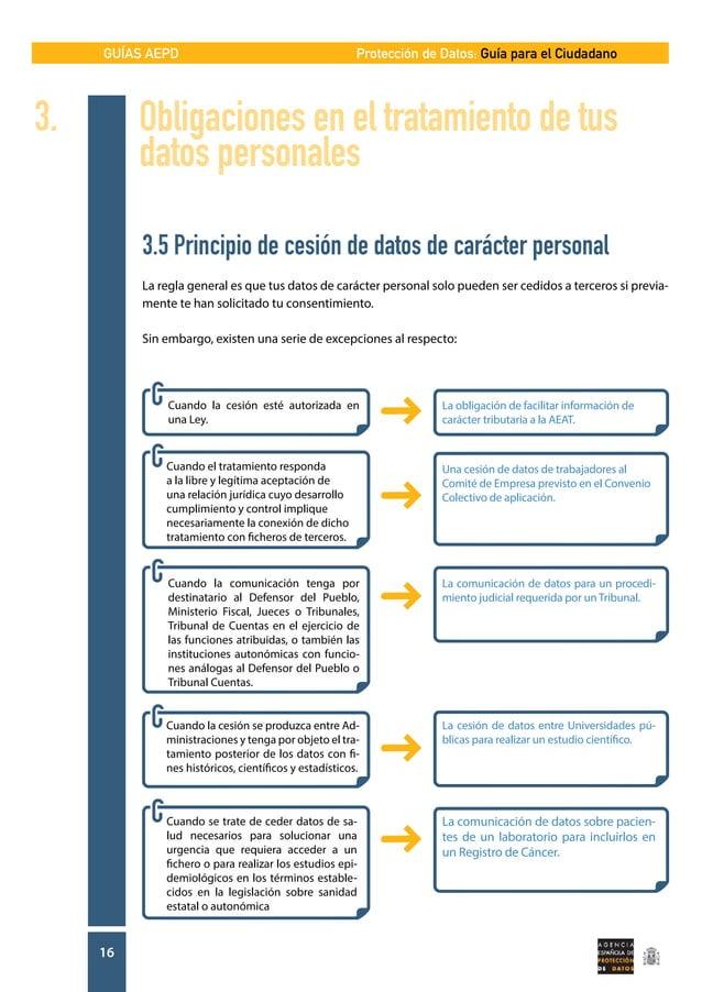 GUÍAS AEPD 16 Protección de Datos: Guía para el Ciudadano 3.5 Principio de cesión de datos de carácter personal La regla g...