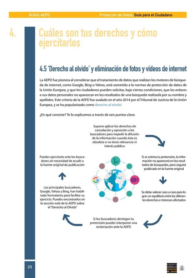 GUÍAS AEPD 23 Protección de Datos: Guía para el Ciudadano 4.5'Derechoalolvido'yeliminacióndefotosyvídeosdeinternet La AEPD...