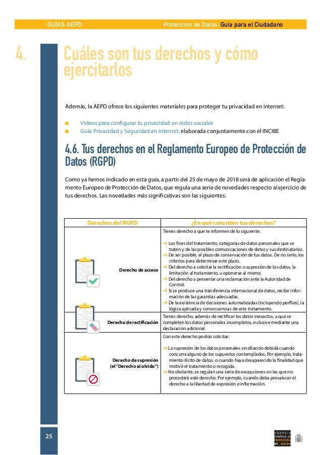 GUÍAS AEPD 25 Protección de Datos: Guía para el Ciudadano Además, la AEPD ofrece los siguientes materiales para proteger t...