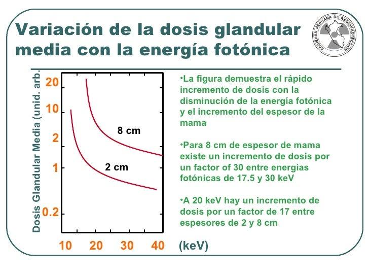 Que es la energia de fotones en mamografia 85