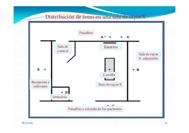 Proteccion radiologica en diagnostico medico for Cuarto oscuro rayos x