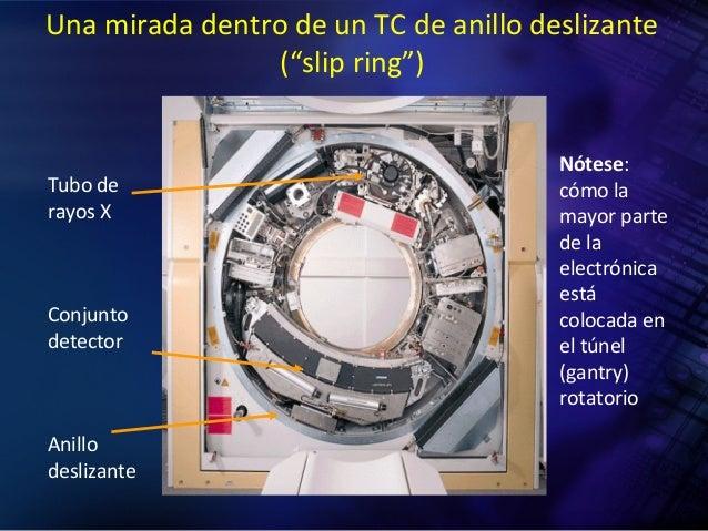Proteccion Radiologica En Tc