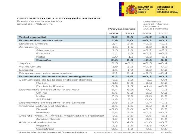 Proteccion social ciudadanos españoles del exterior - ciudad de mexi…
