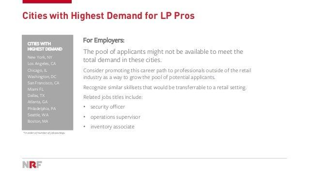Retail Loss Prevention Careers & Salaries Report