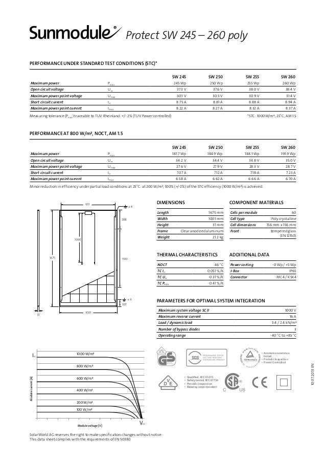 solarworld sw250 protect poly. Black Bedroom Furniture Sets. Home Design Ideas