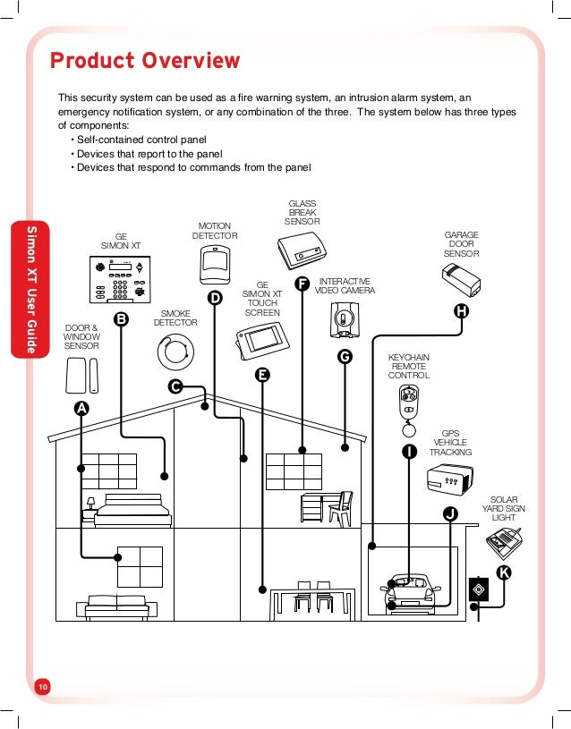 protect america home security systems installation manual and user gu rh slideshare net home alarm installation guide home alarm installation guide