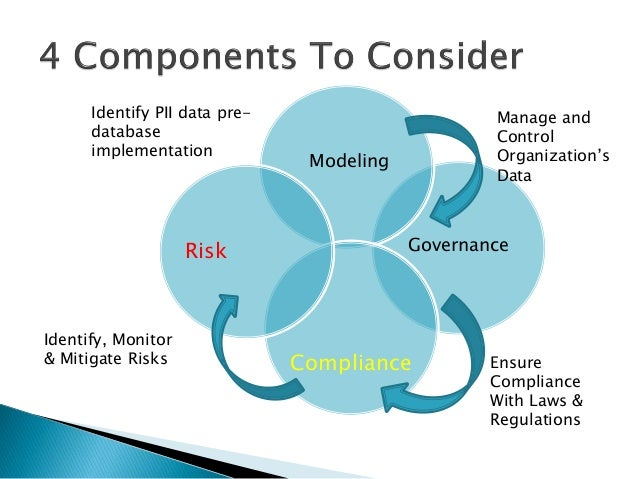 dama-webinar-the-data-governance-of-personal-pii-data-9-638 Examples Of Pii Information on stands for, what is,