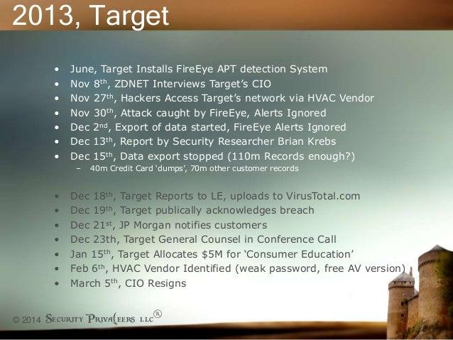 © 2014 Security Priva(eers llc® 2013, Target • June, Target Installs FireEye APT detection System • Nov 8th, ZDNET Intervi...