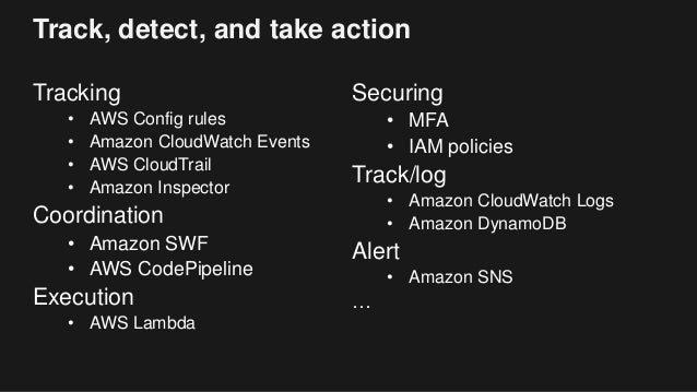 aws sdk net timeout how to detect