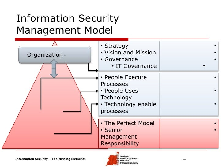 organization security policy Organizational privacy and information security policy classification: public page 1 of 3 version date: 02/24/2017 1 organizational privacy and information security policy.