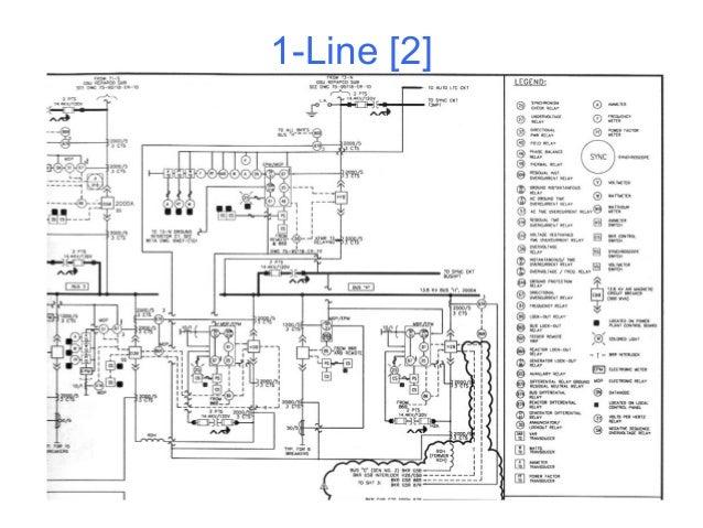 power system protection basics