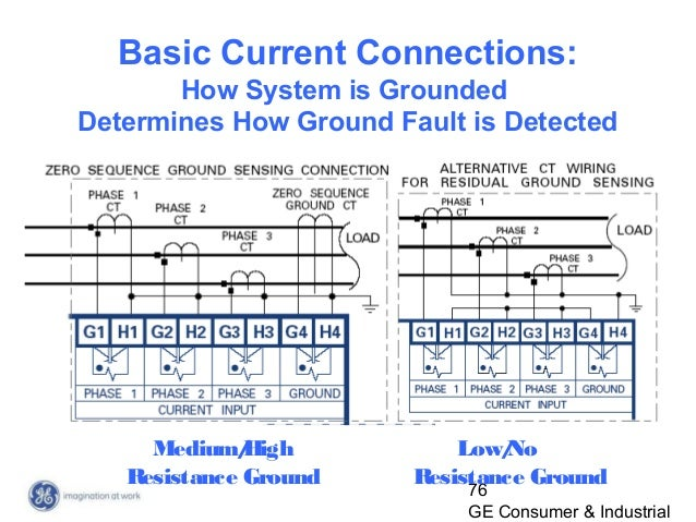 power system protection basics resistance system grounding 59