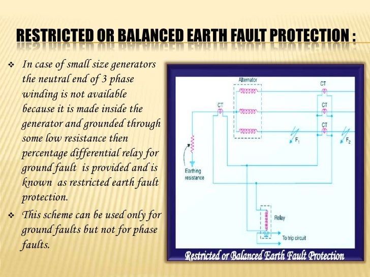 Protection of generator 8 restricted or balanced earth fault cheapraybanclubmaster Gallery