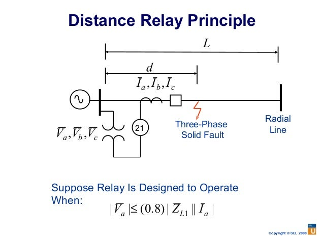 Distance relay circuit diagram auto electrical wiring diagram protection primer rh slideshare net simple relay circuit diagram relay circuit symbol ccuart Choice Image