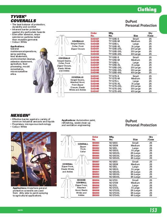 15323677E Clothing  Order Mfg. Qty  No. No. Size /Case  SN880 NG120SS Small 25  SN881 NG120SM Medium 25  ...