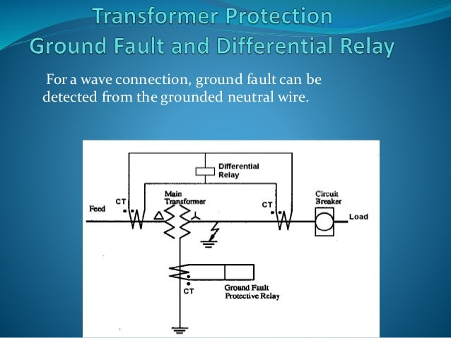 Wondrous Relay And Circuit Breaker Ppt Basic Electronics Wiring Diagram Wiring Cloud Hisonuggs Outletorg