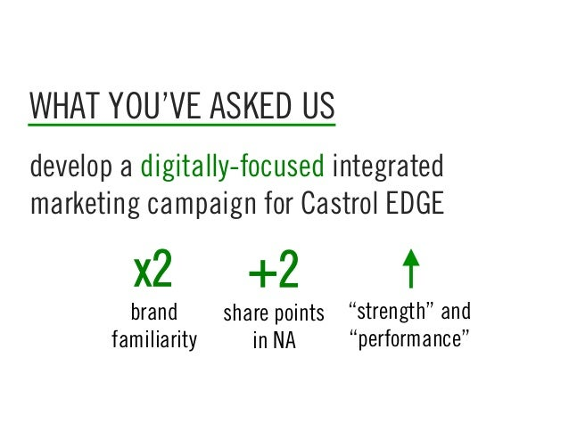 castrol motor oil marketing plan Project report on marketing strategy for lubricants among fleet owner segment ( hpcl bengaluru) after the strategy formulation and thesubsequent development of the marketing plan, necessary steps have to be taken tocontrol the activities and put them on track the budget allocated has to be properlyutilized if any deviations occur at any stage of marketing.