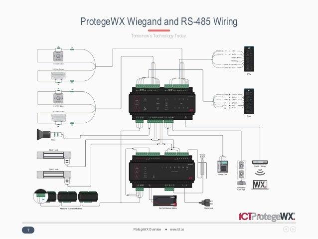 Protege Wx intro v.1.1