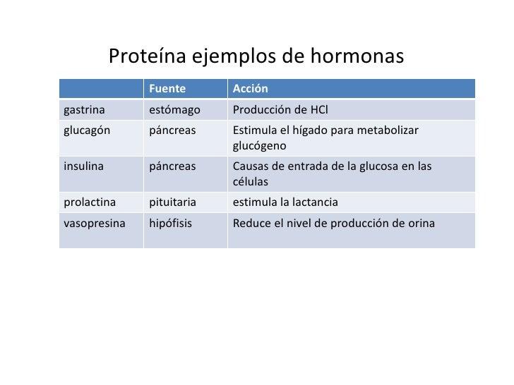 Oxígeno a la madre al feto de transporte<br />El feto toma oxígeno de la madre por difusión a travésla placenta.<br />El f...