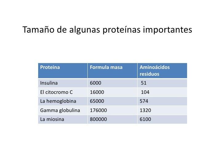 Comparación de la normalidad yla hemoglobina de células falciformes<br />Normal falciformes<br />Causada por el cambi...