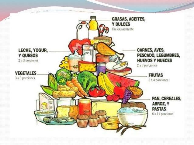 Alimentos con carbohidratos yahoo dating 5