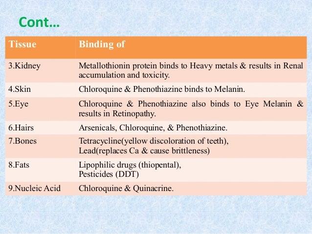 Protein drug binding.ppt