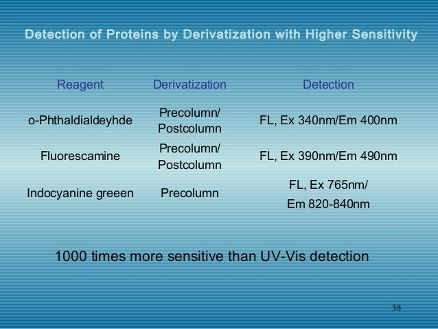 isolation and purification of proteins The global protein purification & isolation market size was valued at usd 47 billion in 2016, growing at cagr of 81% during forecast period.