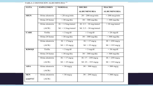 • Métodos cuantitativos:   • Medición de proteínas:• Presenta amplia variabilidad por interferencia con sustancias no  pro...